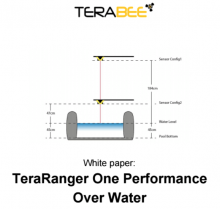TeraRanger over water