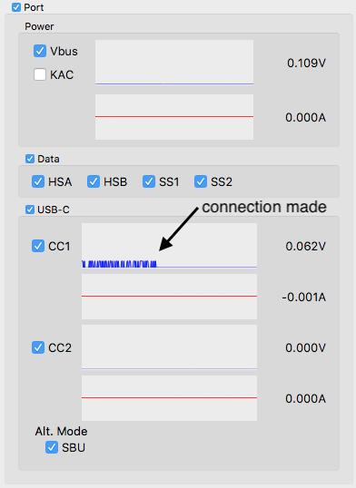 Un-confusing USB-C Connections | Acroname on