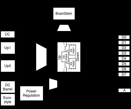 acroname programmable industrial usb 3 0 hub 8 ports. Black Bedroom Furniture Sets. Home Design Ideas