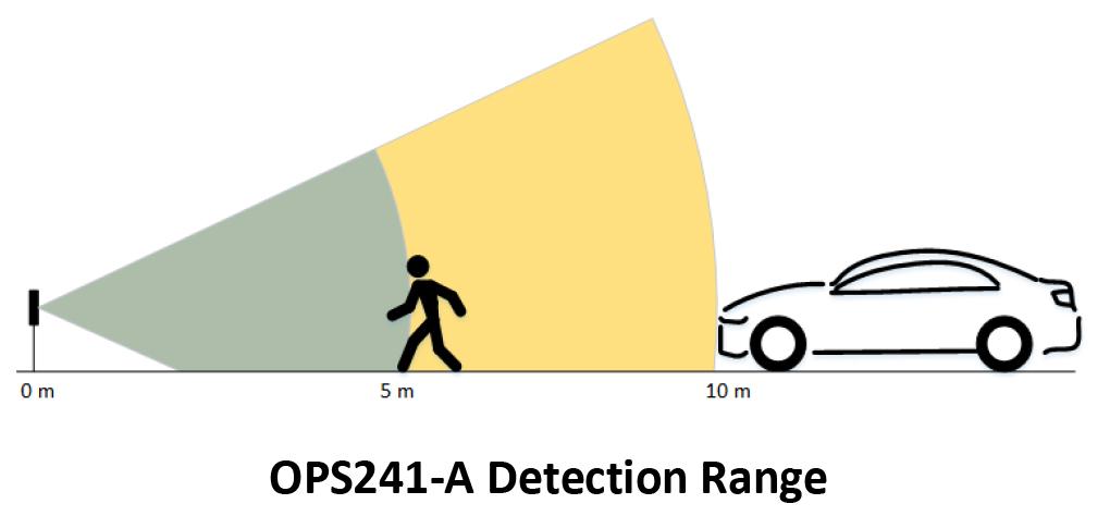 OmniPreSense OPS241-A Short Range Radar Sensor | Acroname