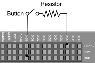 Acroname Reading a Button State detailed view