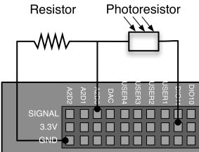 Acroname READING A PHOTORESISITOR USING REFLEX detailed view