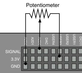 Acroname READING A POTENTIOMETER USING REFLEX detailed view